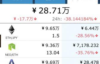 仮想通貨は儲かる?