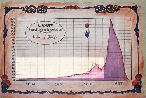 ビットコイン、暴落しても影響は小さい —— 17世紀のチューリップバブルの教訓
